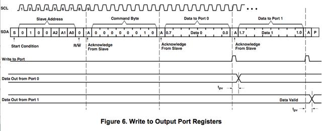TI PCA9535 datasheet Figure 6