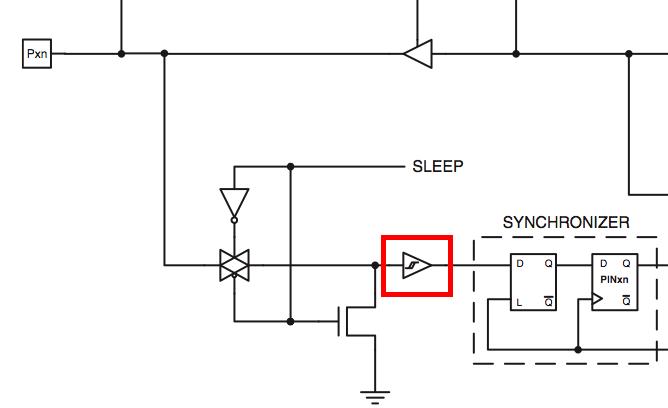 Schmitt-trigger on ATmega input