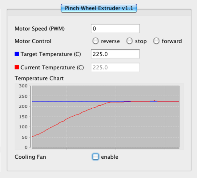 ReplicatorG heater temperature graph