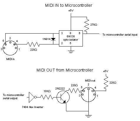 Tom Igoe's MIDI input and output schematic